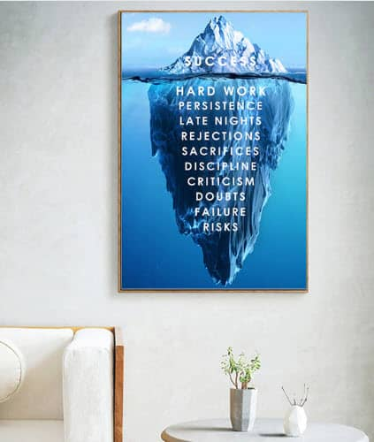 Poster Of Success Iceberg